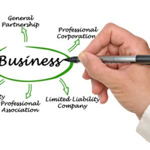 LLC vs LTD Colorado Limited Liability Company vs Limited Liability Corporation
